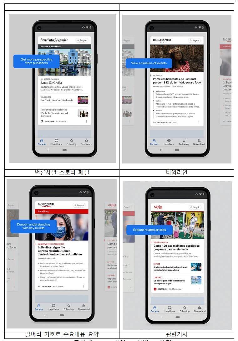 구글 뉴스 쇼케이스 화면