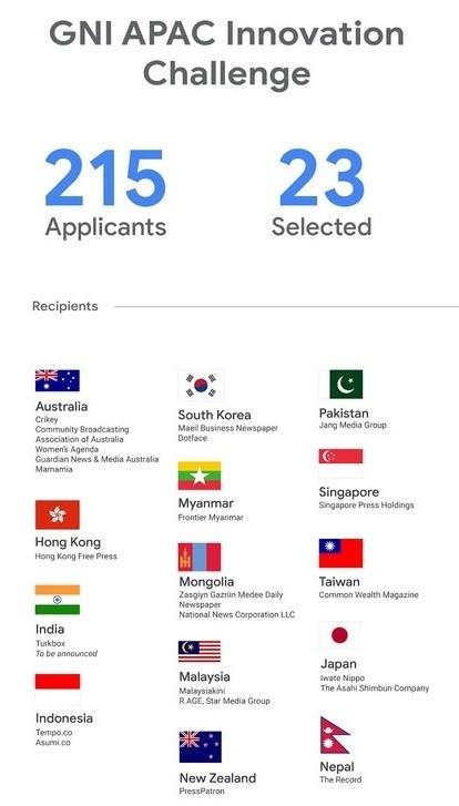 구글 GNI 아태지역 2019년 선정사 명단 23개