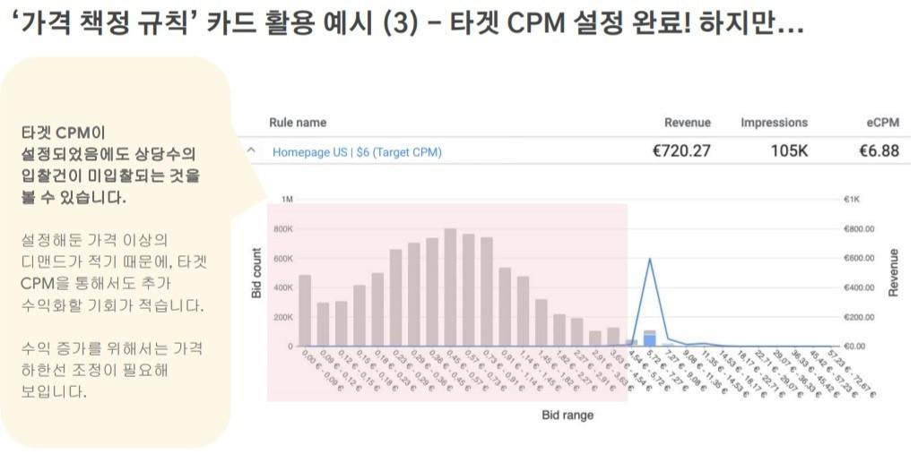 구글 애드매니저 가격 책정 규칙 카드 활용 예시 - 타겟 CPM 가격을 낮춰보기