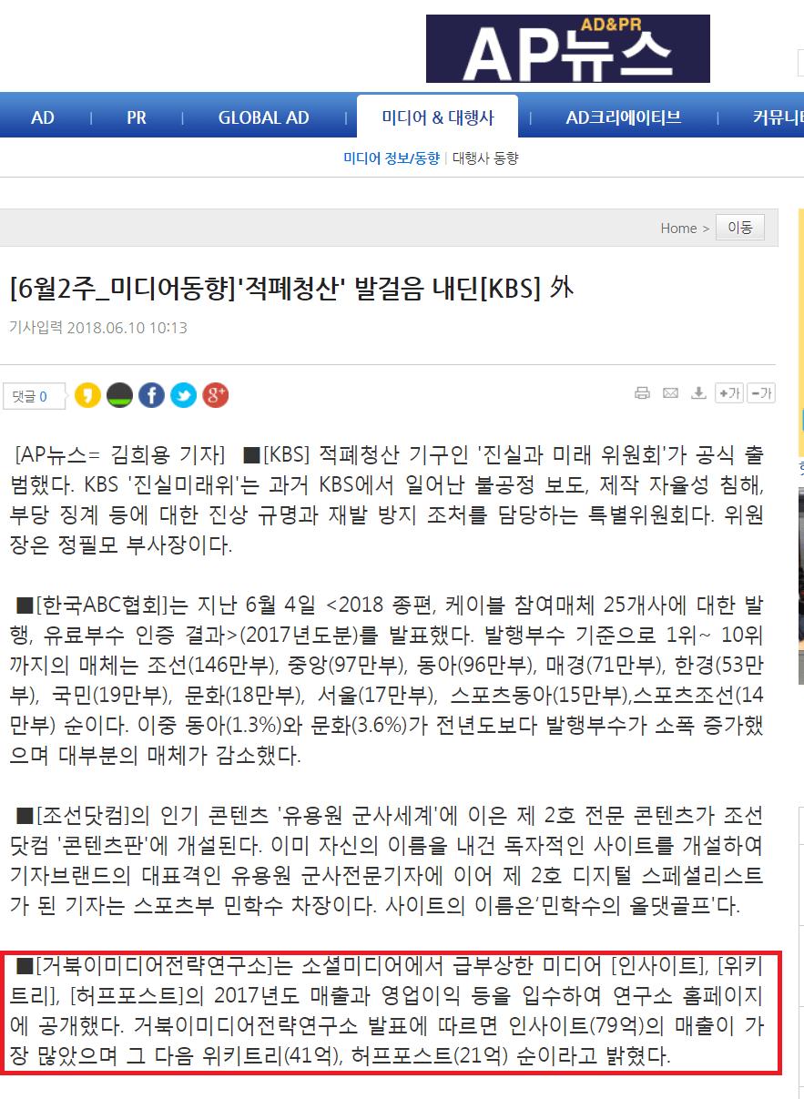 주간 미디어동향 - AP뉴스-2018년 6월
