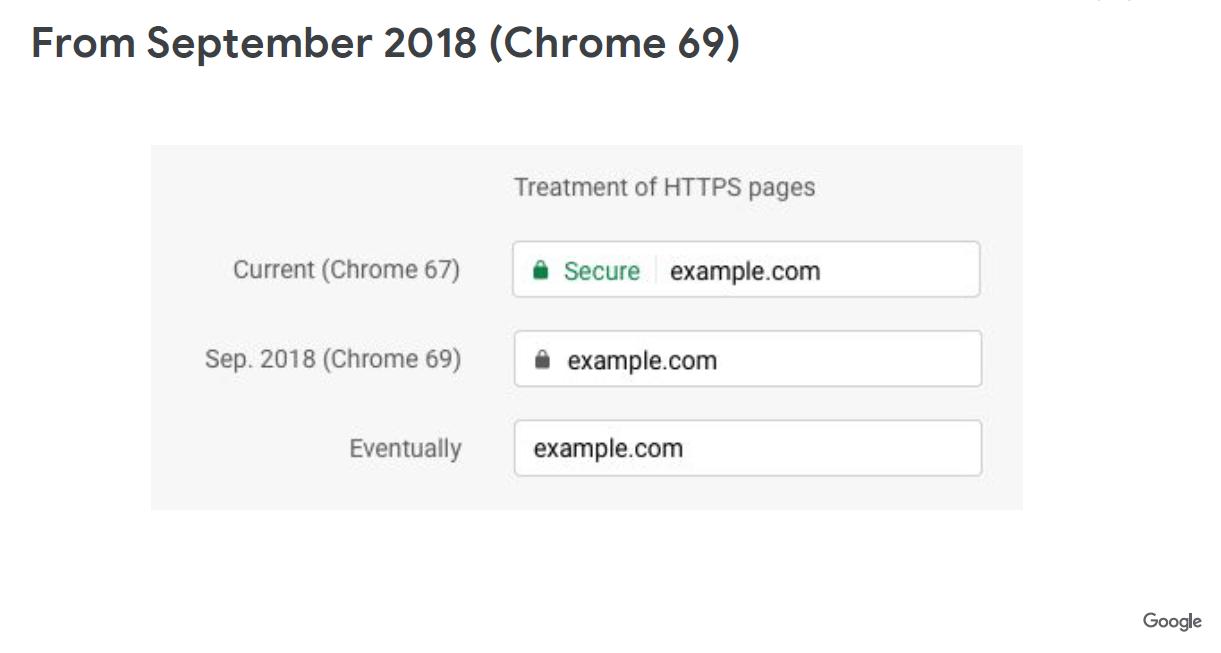크롬 2018년 9월부터 https는 안전함이라는 문구 없앰