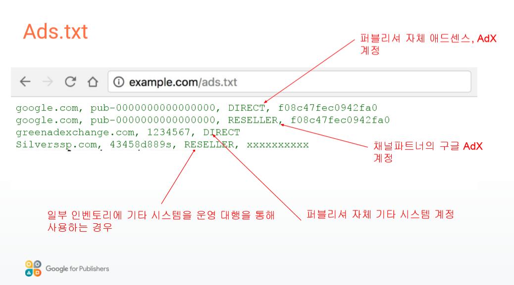 ads.txtd의 구성요소