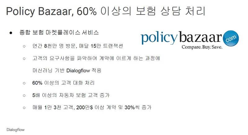 보험사의 구글  Dialogflow 실제 도입 사례