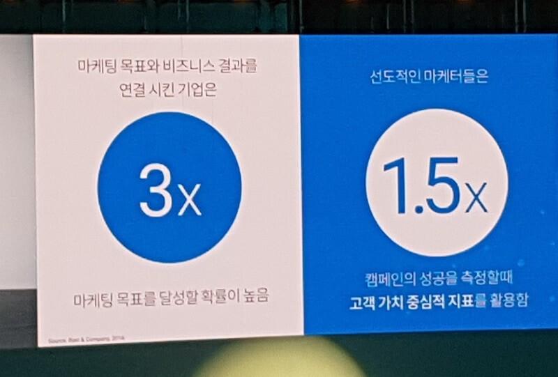 구글 attribution - 비즈니스 결과와 성과를 유기적으로 연결해 가치있는 고객 발굴