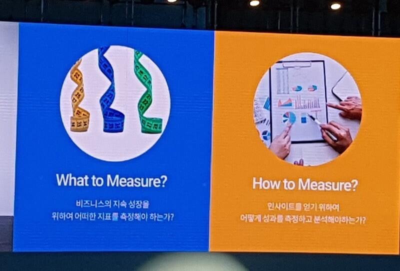 비즈니스 경쟁 우위를 확보하기 위한 성과 측정의 key questions