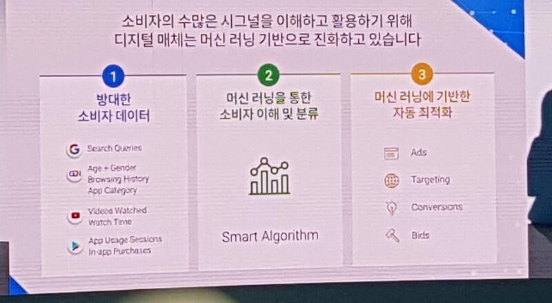 소비자 시그널을 이해하기 위해 머신러닝 기반으로 진화하는 디지털 매체