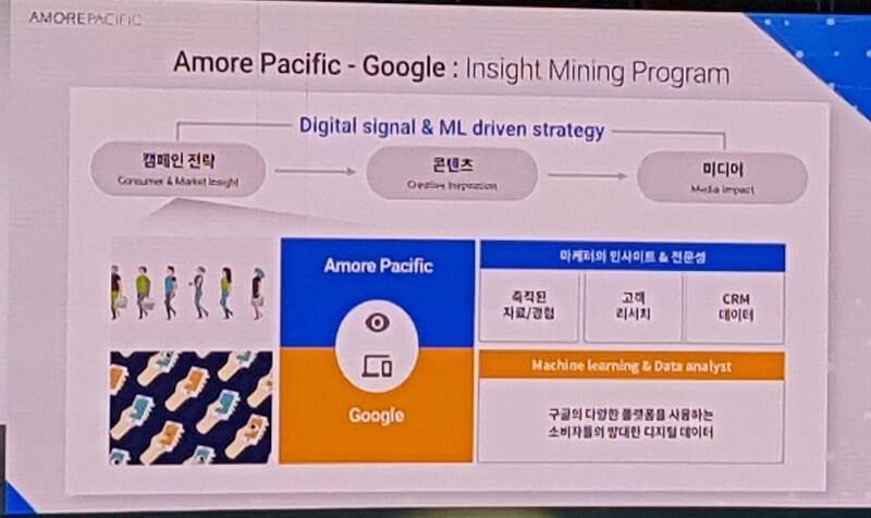 아모레 퍼시픽과 구글 협업 사례