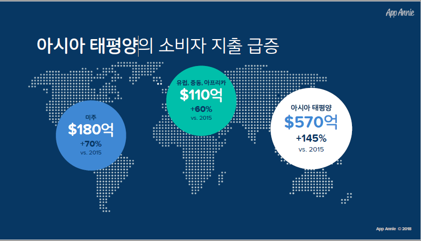 2017년 아태지역 소비자 지출 급증