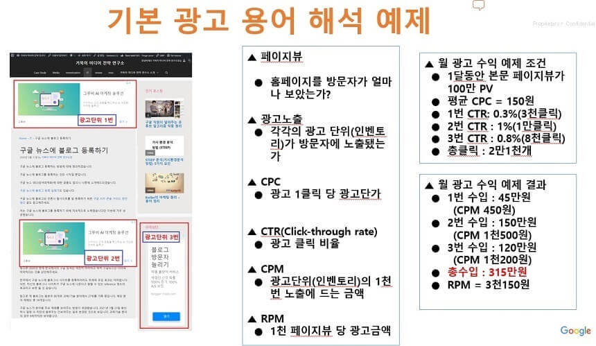 신생 언론사 대표가 알아야 할 온라인 광고 3가지-기본 광고 용어 해석 예제