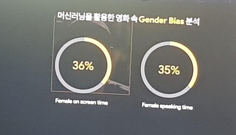 구글 AI를 이용한 영화 속 성 차별(Gender Bias) 분석