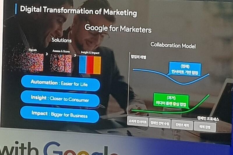 Digital Transformation of Marketing