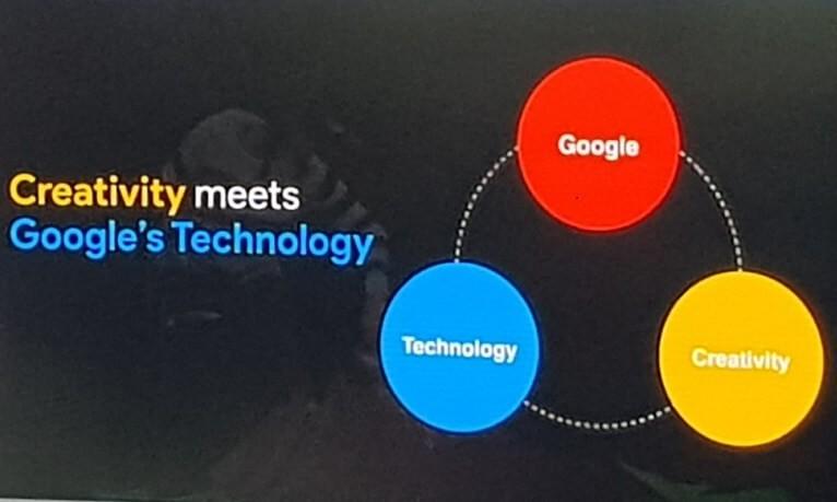 Creativity meets Google's Technology