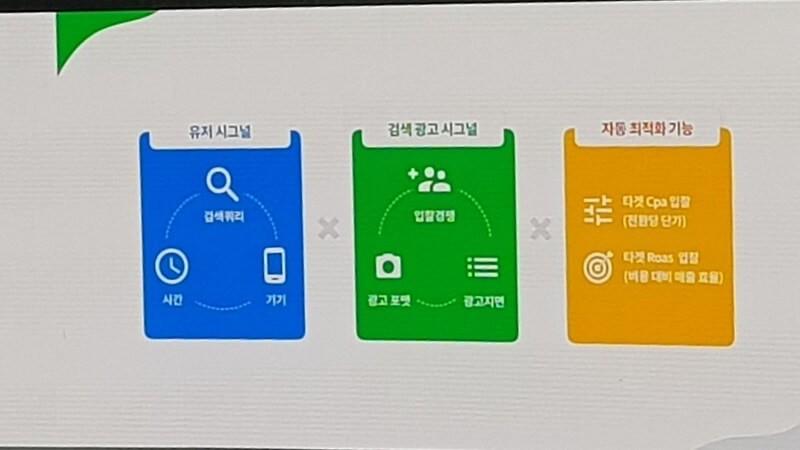 사용자 시그널과 검색광고 자동화