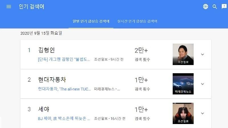 구글 트렌드인기 검색어 기사 점유율