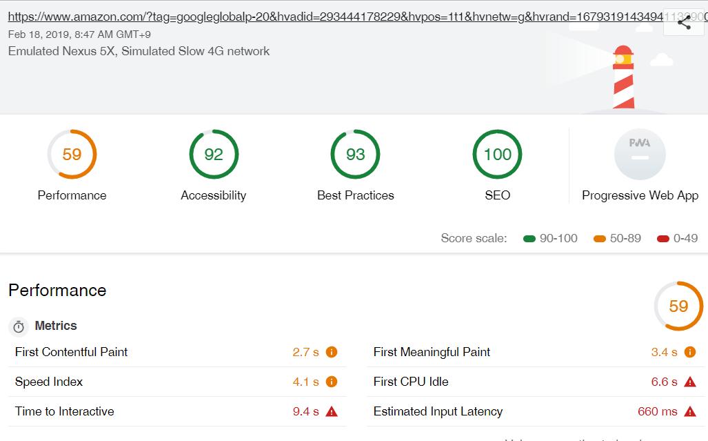 amazon.com URL의 구글 Lighthouse 분석 결과