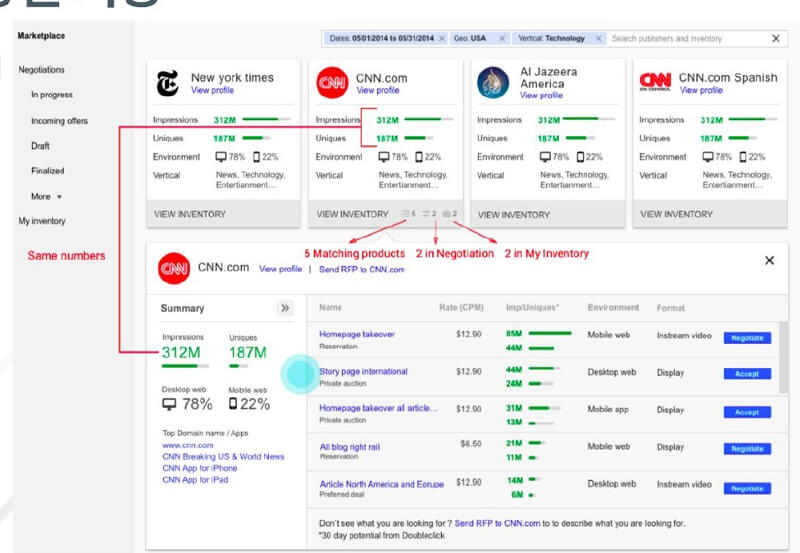 구글 애드 익스체인지 구매자 화면 예시