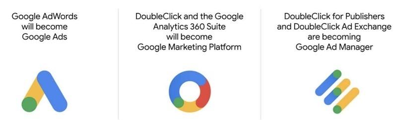 구글, 2018년 자사 제품 통합 : 구글 애즈, 구글 애드 매니저, 구글 마케팅 플랫폼
