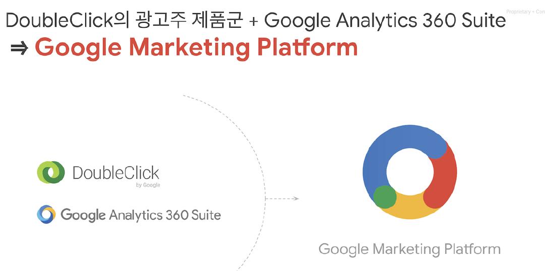 광고주 제품군과 구글 애널리틱스를 구글 마케팅 플랫폼으로 통합