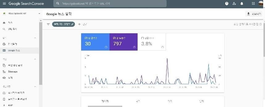 구글 서치콘솔 사용 가이드 - 메뉴 - 실적 - 구글뉴스