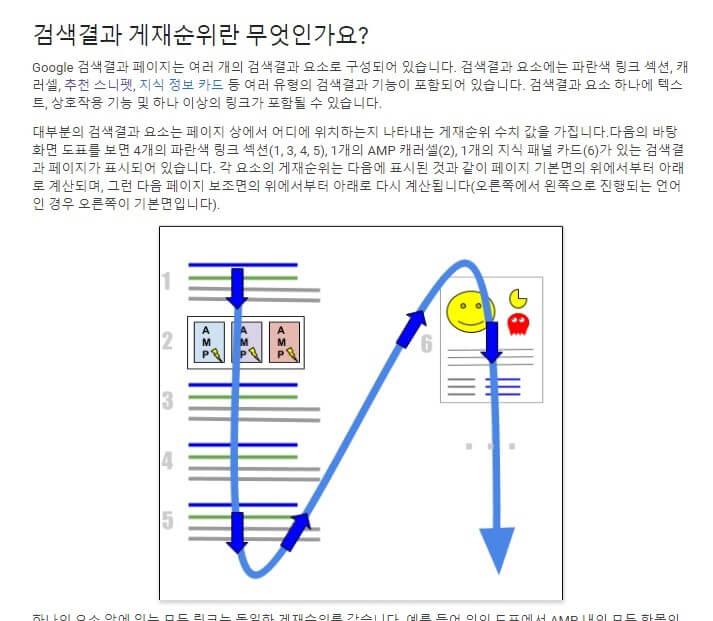 구글  검색결과  게재순위  설명  그림
